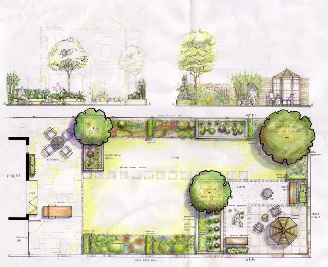 Rural_Garden_Plan