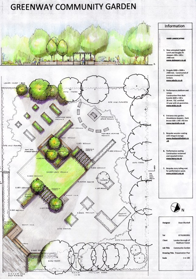 greenway_project_plan_1000w